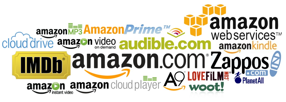 amazon strategies While there are many combinations of strategies successful amazon sellers implement into their action plans, the following are the top 6 reoccurring themes i often hear.